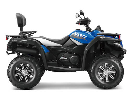 CFMoto ATVs South Africa